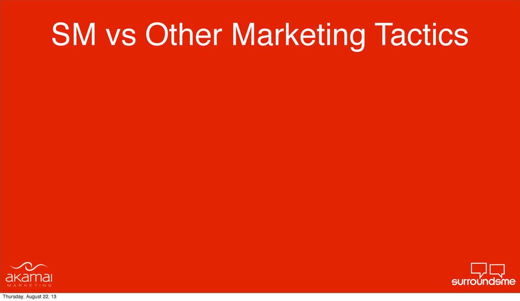 SM vs Other Marketing Tactics Thursday, August ...