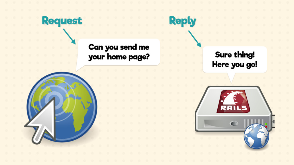 Can you send me your home page? Request Sure th...