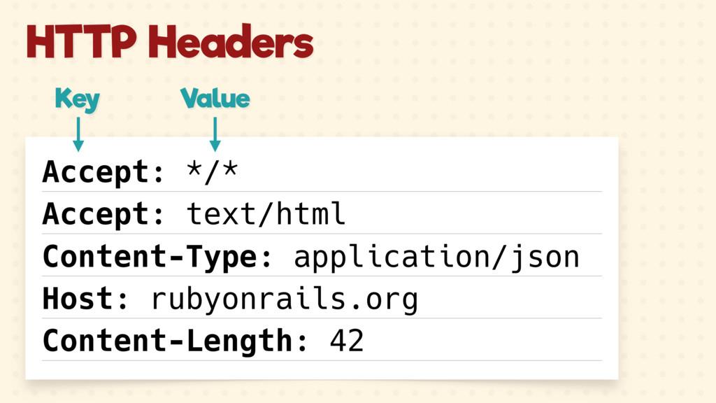 Accept: */* Accept: text/html Content-Type: app...