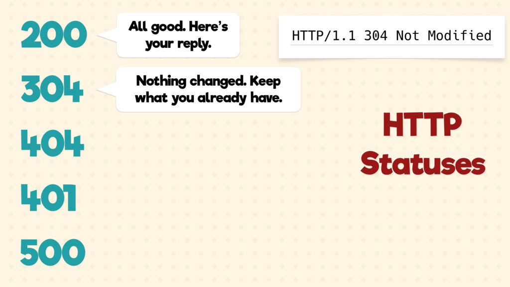 HTTP/1.1 304 Not Modified 200 All good. Here's ...