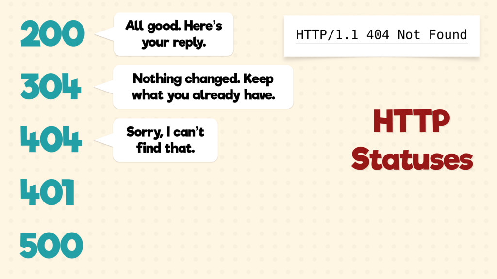 HTTP/1.1 404 Not Found 200 All good. Here's you...