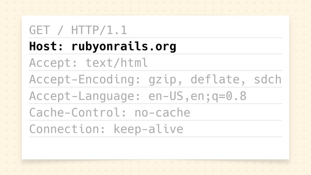 GET / HTTP/1.1 Host: rubyonrails.org Accept: te...