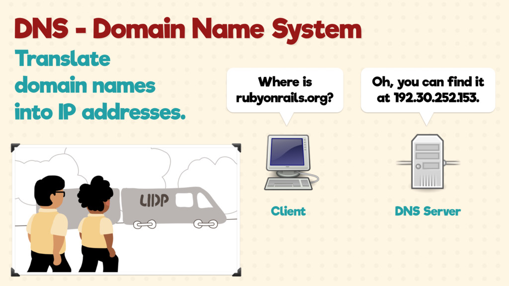 DNS - Domain Name System Where is rubyonrails.o...