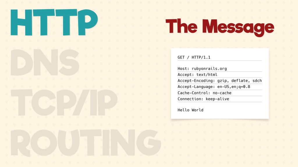 HTTP DNS TCP/IP ROUTING GET / HTTP/1.1  Host: ...