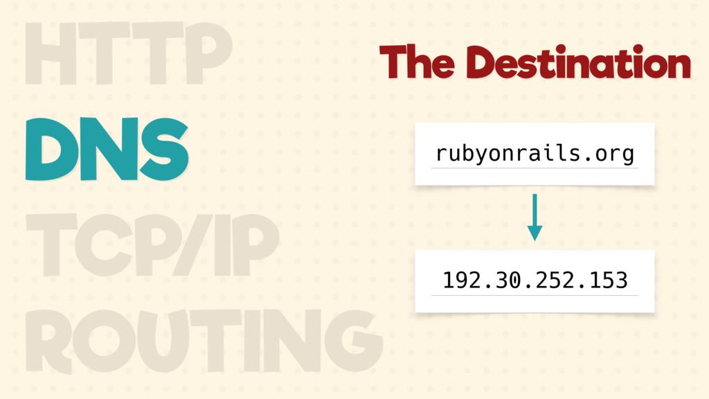 HTTP DNS TCP/IP ROUTING The Destination rubyonr...