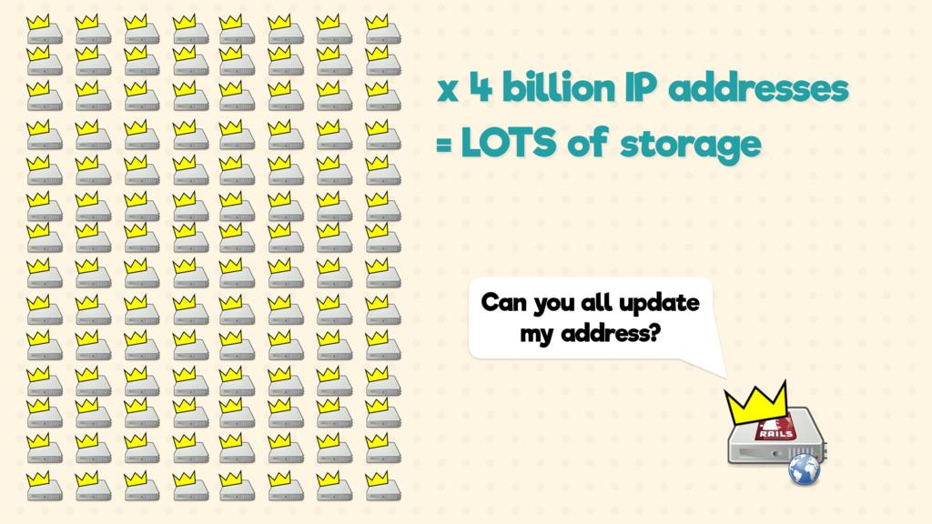 x 4 billion IP addresses = LOTS of storage Can ...