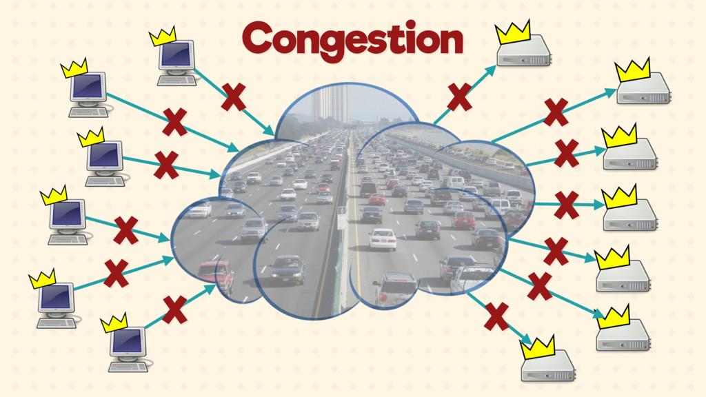 X X X X X X X X X X X X X Congestion