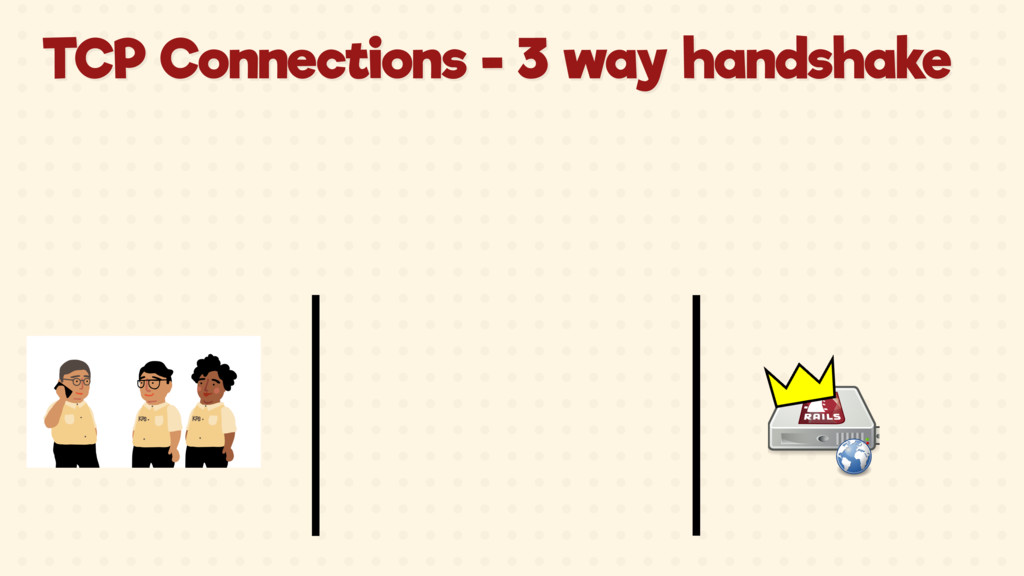 TCP Connections - 3 way handshake