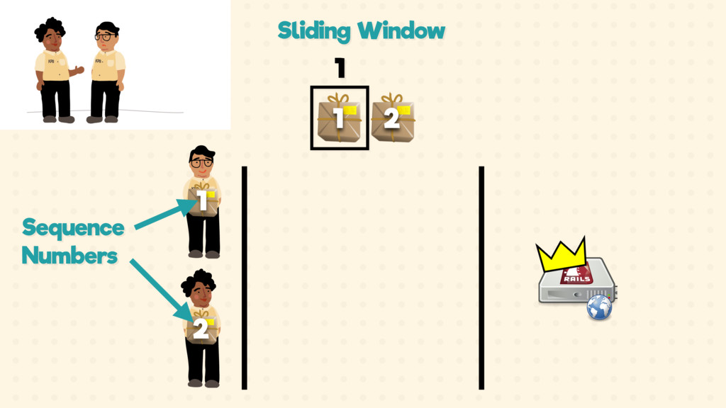 1 Sliding Window 1 2 2 1 Sequence Numbers