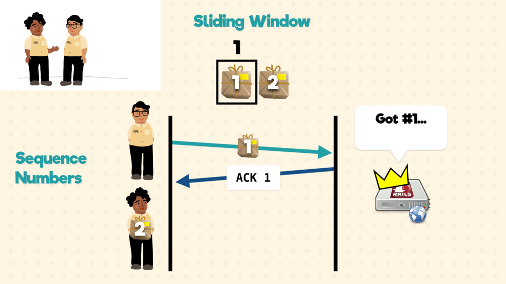 1 Sliding Window 1 2 2 1 Sequence Numbers Got #...