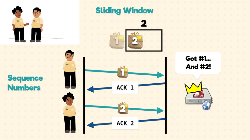 Sliding Window 1 2 2 1 Sequence Numbers Got #1…...