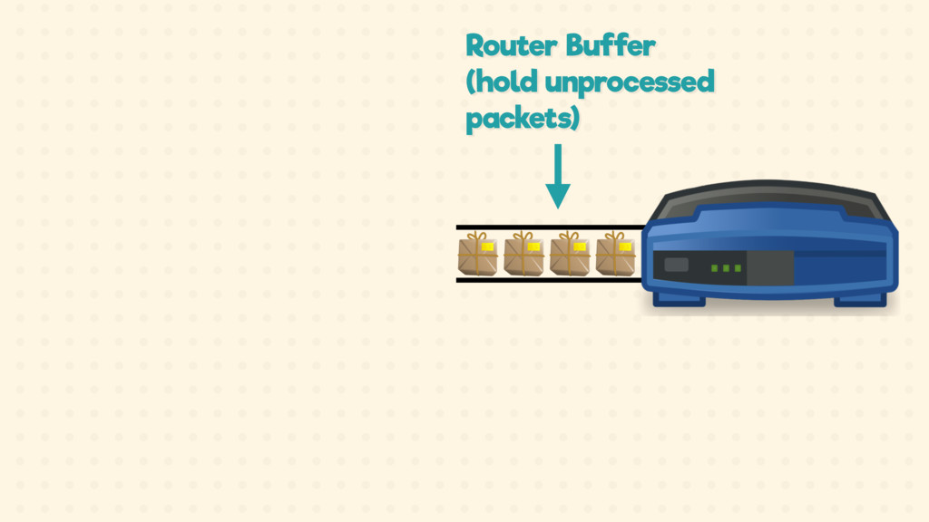 Router Buffer (hold unprocessed packets)