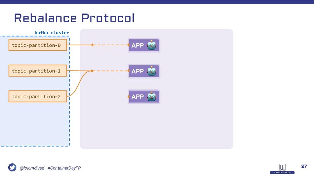 @loicmdivad #ContainerDayFR Rebalance Protocol ...