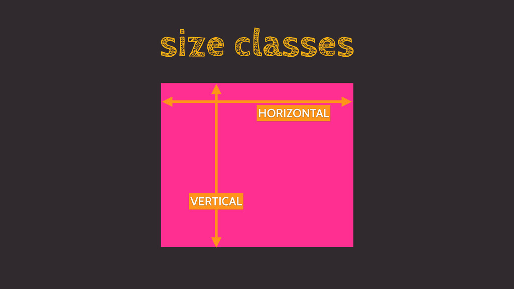 size classes HORIZONTAL VERTICAL