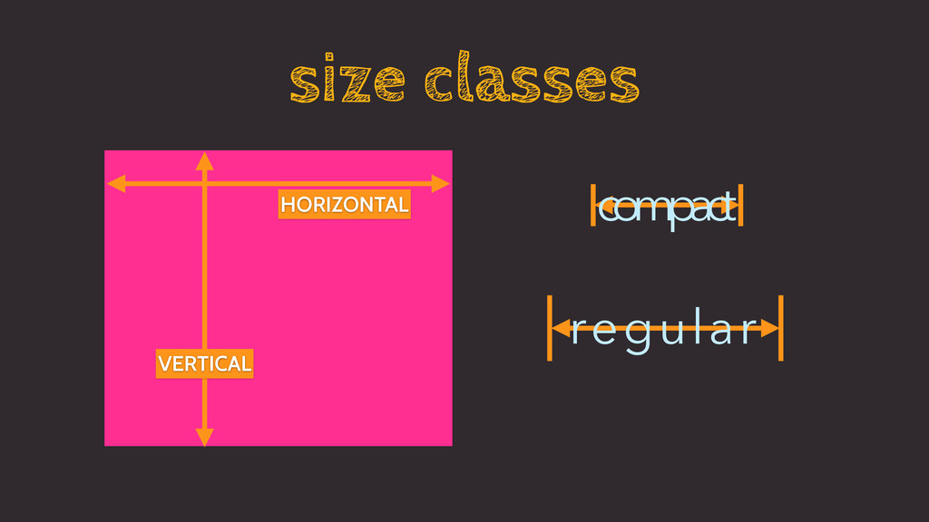 size classes HORIZONTAL VERTICAL compact regular