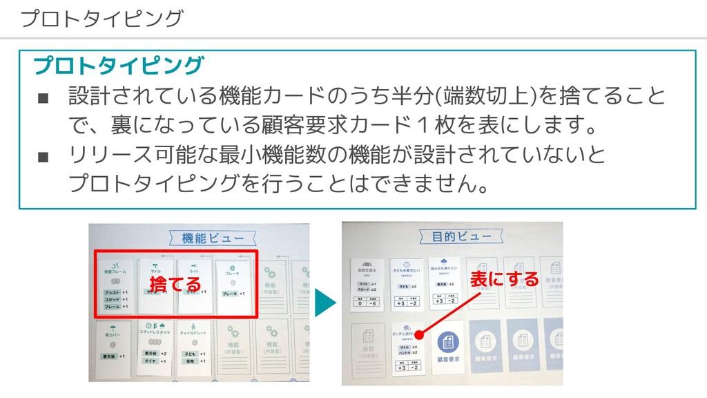 プロトタイピング プロトタイピング ■ 設計されている機能カードのうち半分(端数切上)を捨てる...