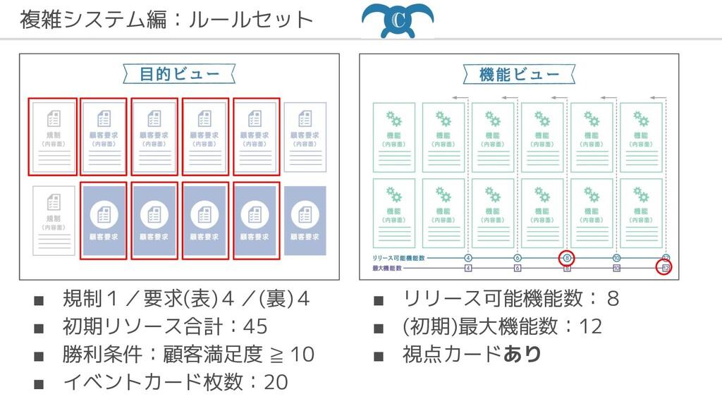 複雑システム編:ルールセット ■ 規制1/要求(表)4/(裏)4 ■ 初期リソース合計:45 ...