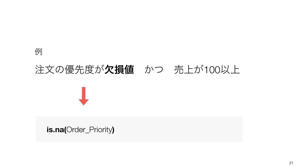 21 จͷ༏ઌ͕ܽଛɹ͔ͭɹച্͕100Ҏ্ ྫ is.na(Order_Priorit...