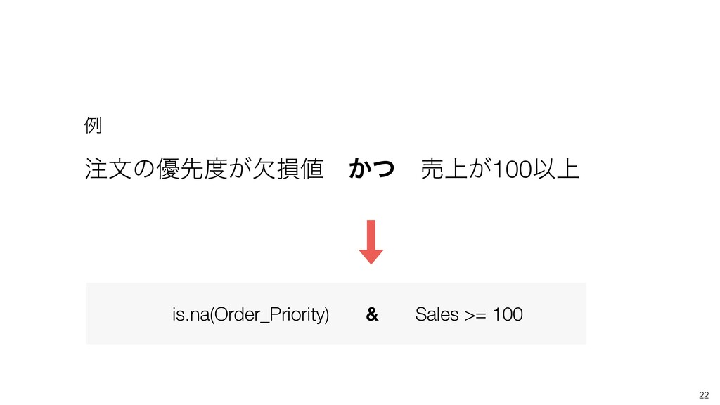 22 จͷ༏ઌ͕ܽଛɹ͔ͭɹച্͕100Ҏ্ ྫ is.na(Order_Priorit...