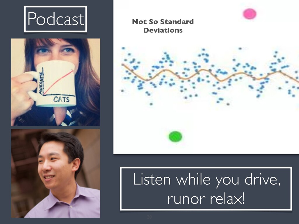 30 Listen while you drive, runor relax! Podcast...