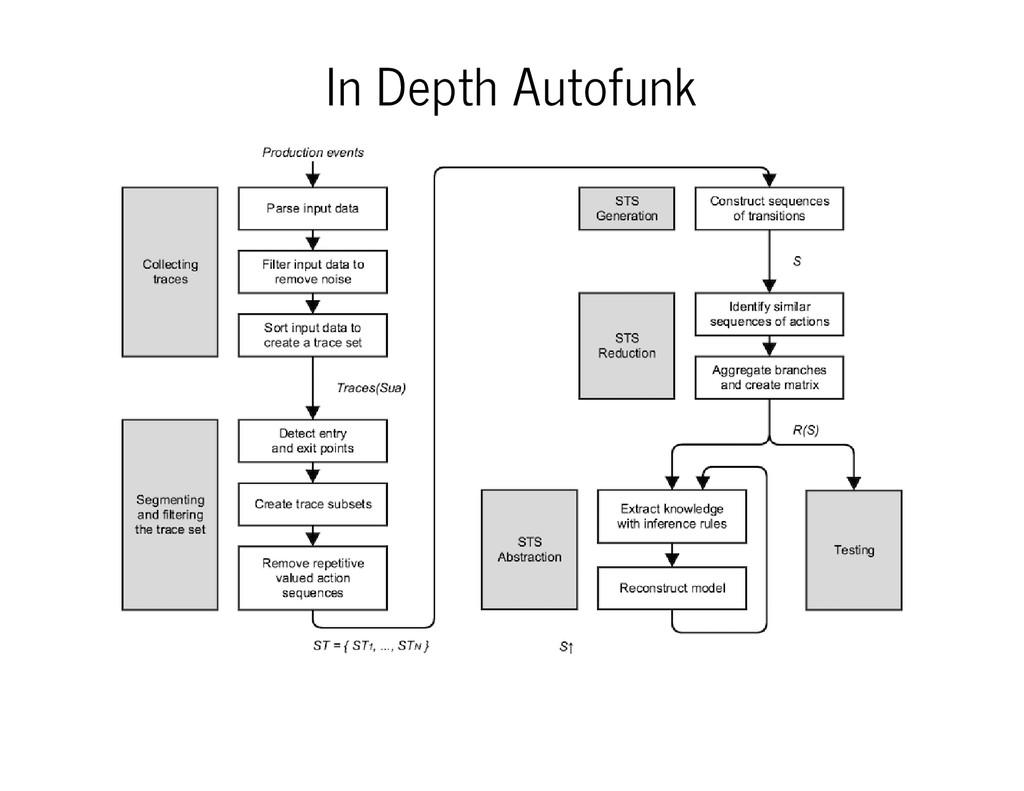 In Depth Autofunk