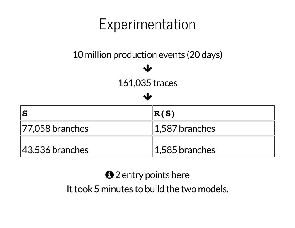 Experimentation 10 million production events (2...