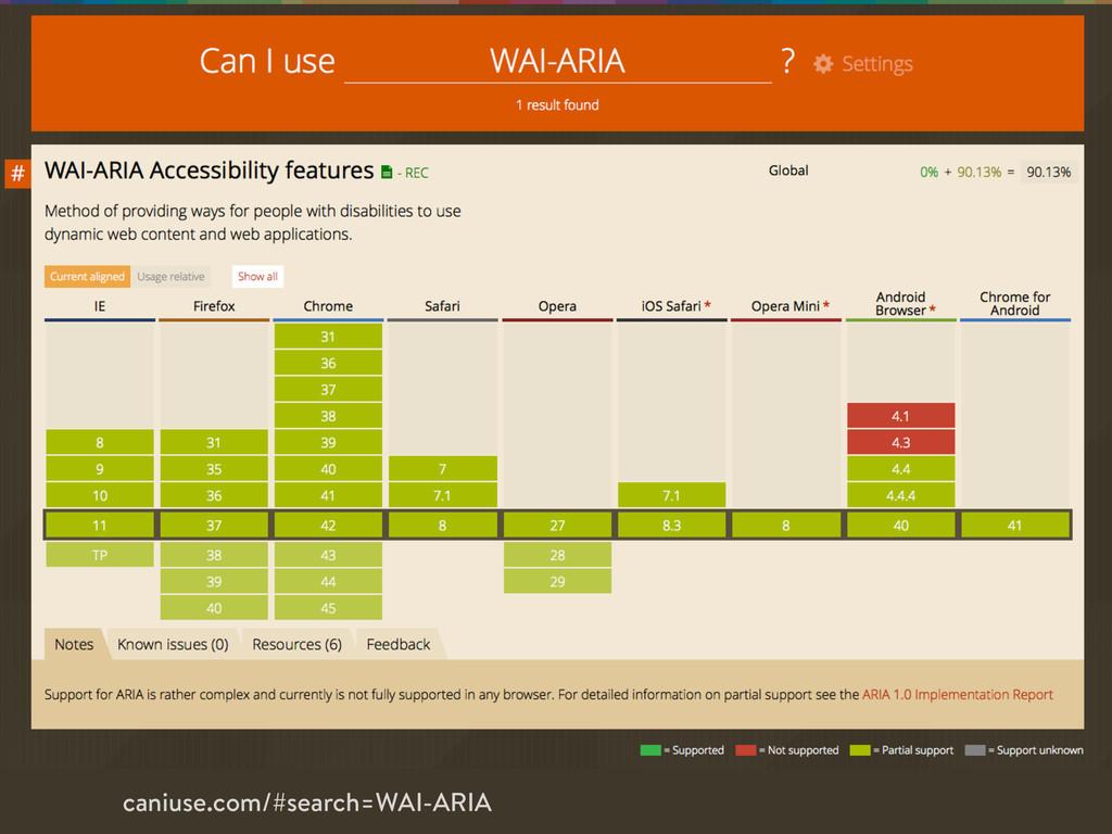 caniuse.com/#search=WAI-ARIA