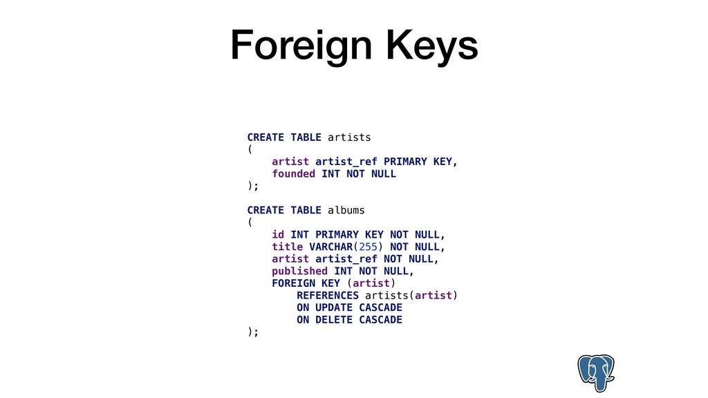 Foreign Keys CREATE TABLE artists ( artist arti...