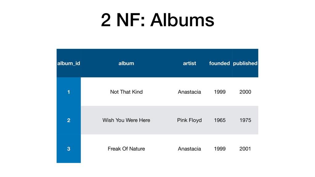 2 NF: Albums album_id album artist founded publ...