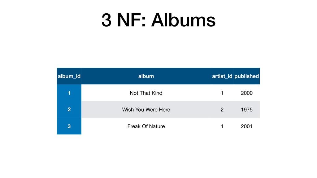 3 NF: Albums album_id album artist_id published...