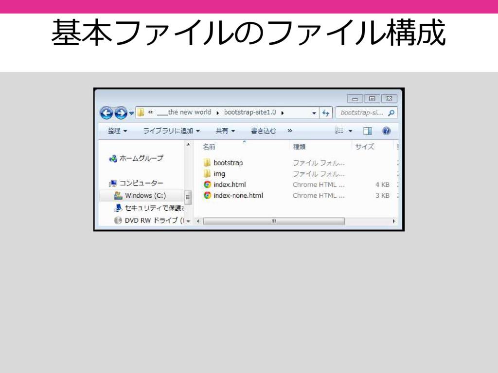 24 基本ファイルのファイル構成 24