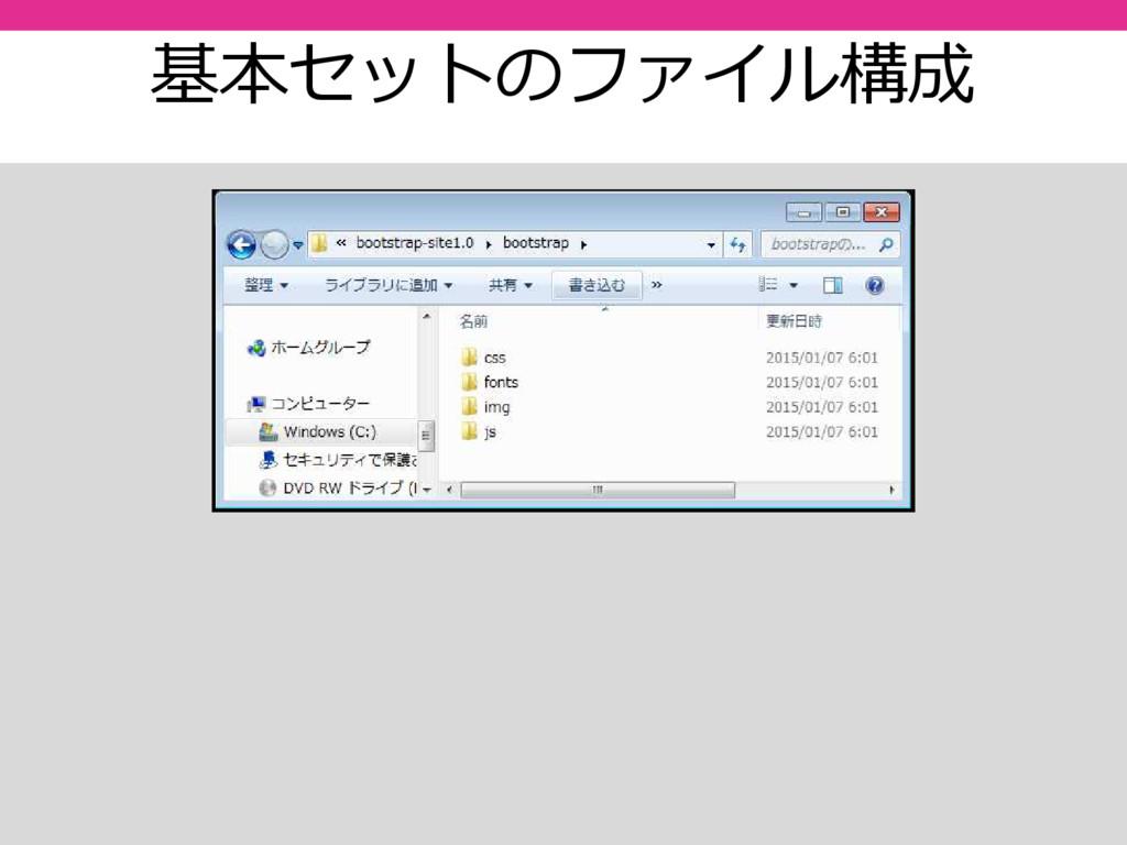 25 基本セットのファイル構成 25