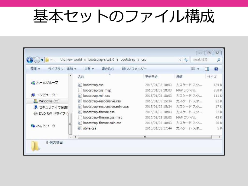 26 基本セットのファイル構成 26