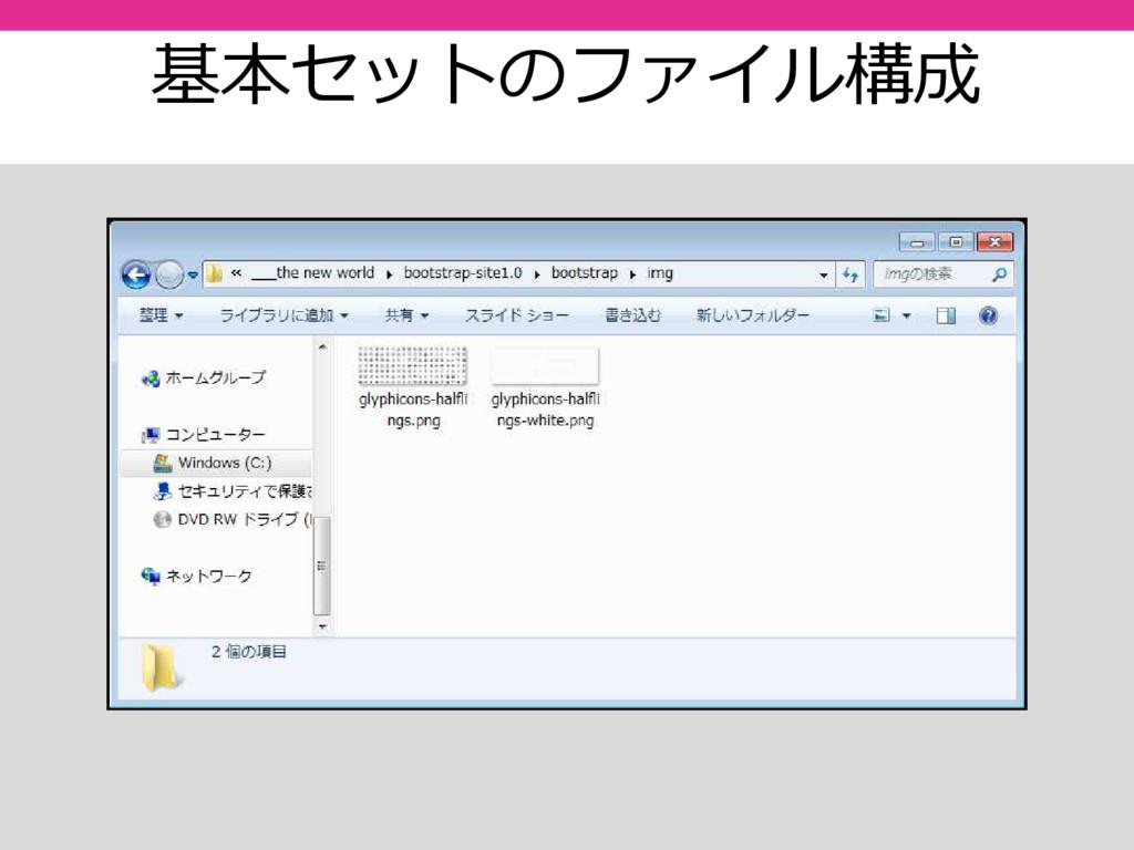 28 基本セットのファイル構成 28