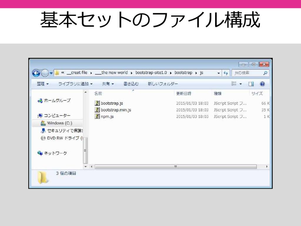29 基本セットのファイル構成 29