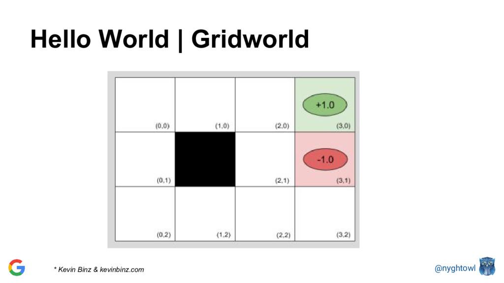 @nyghtowl Hello World | Gridworld * Kevin Binz ...