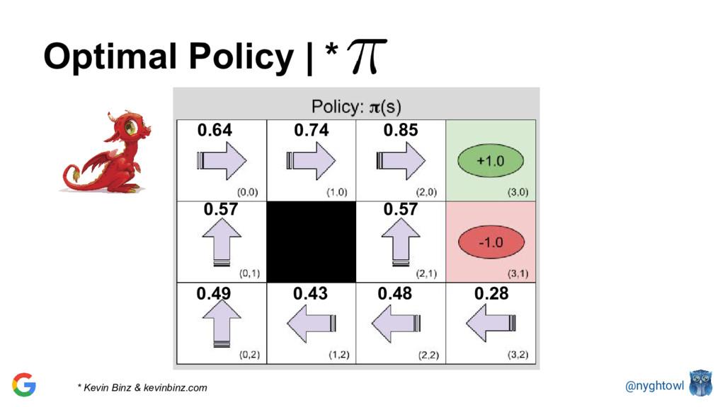 @nyghtowl Optimal Policy | * * Kevin Binz & kev...