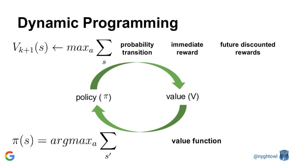 @nyghtowl Dynamic Programming value (V) policy ...