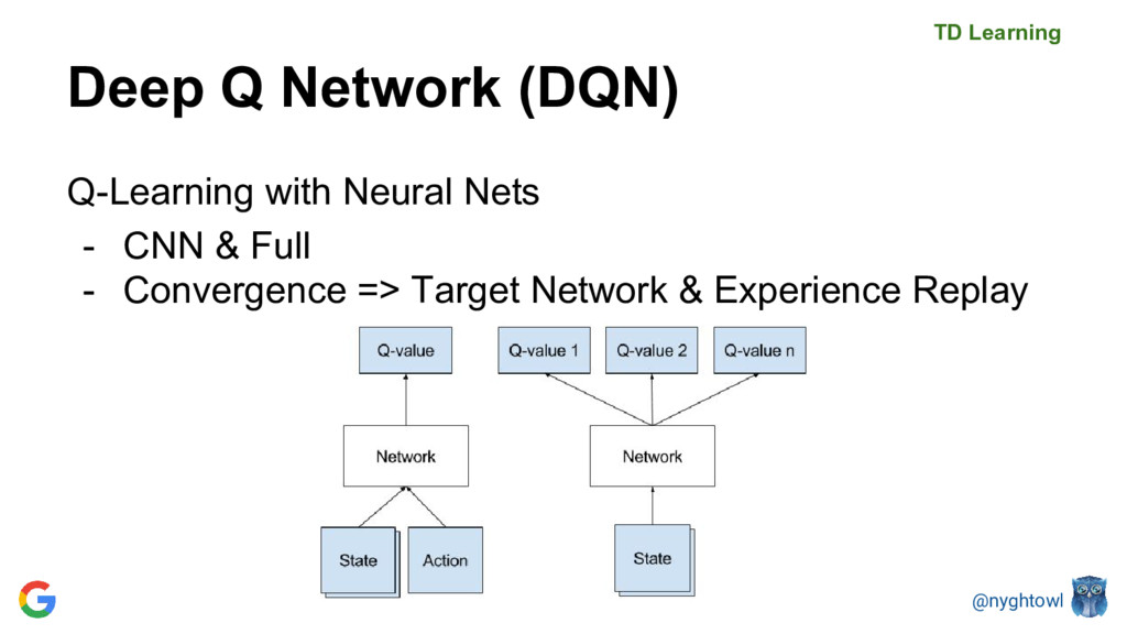 @nyghtowl Deep Q Network (DQN) Q-Learning with ...