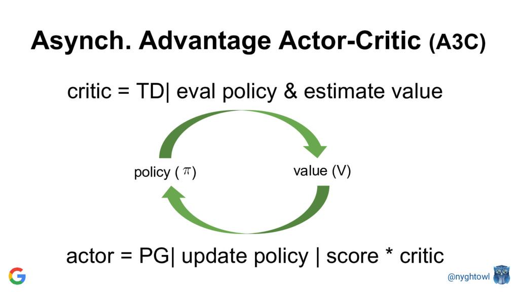 @nyghtowl Asynch. Advantage Actor-Critic (A3C) ...