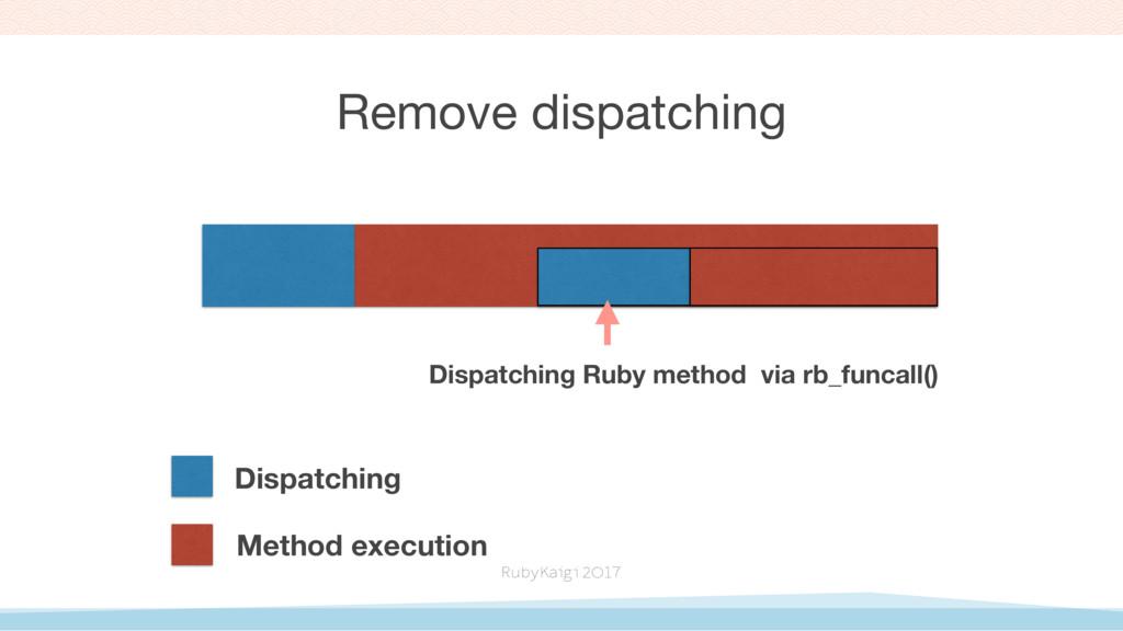 Remove dispatching Dispatching Method execution...