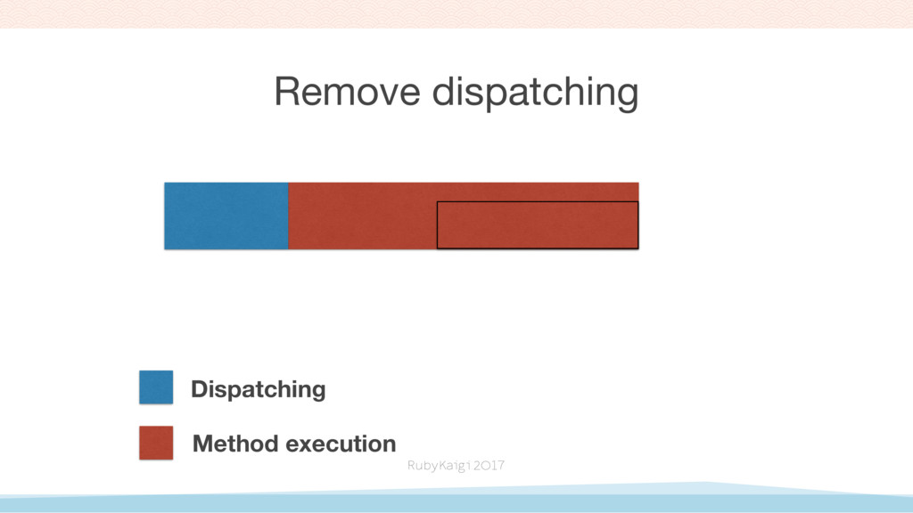 Remove dispatching Dispatching Method execution