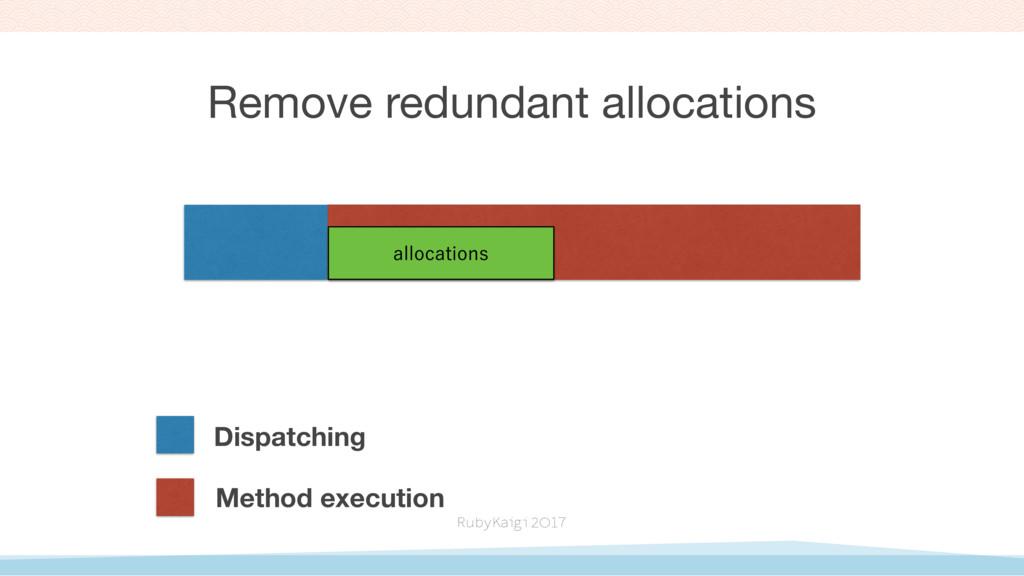 Remove redundant allocations BMMPDBUJPOT Dispat...