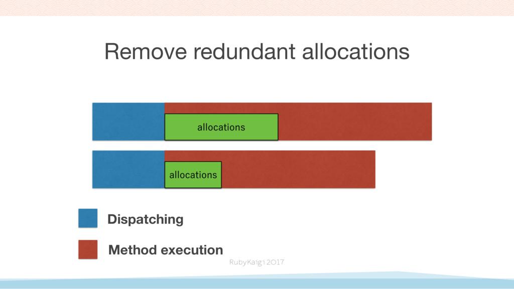 Remove redundant allocations BMMPDBUJPOT BMMPDB...