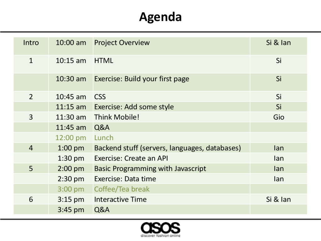 Agenda Intro 10:00 am Project Overview Si & Ian...