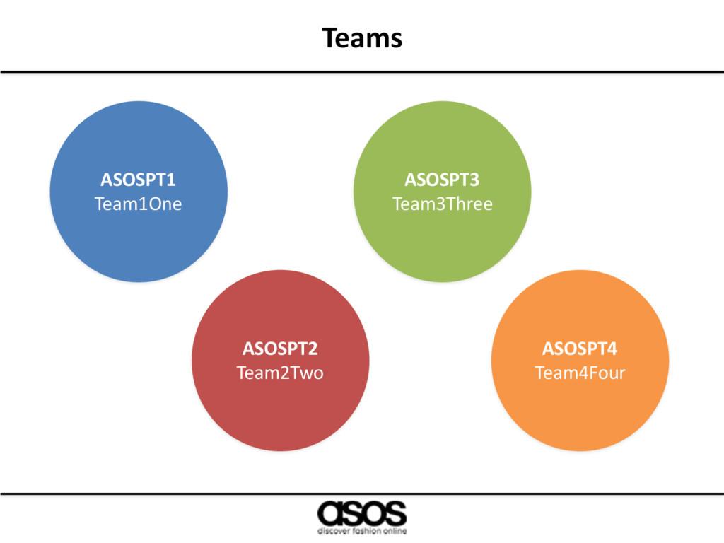 Teams ASOSPT1 Team1One ASOSPT2 Team2Two ASOSPT3...
