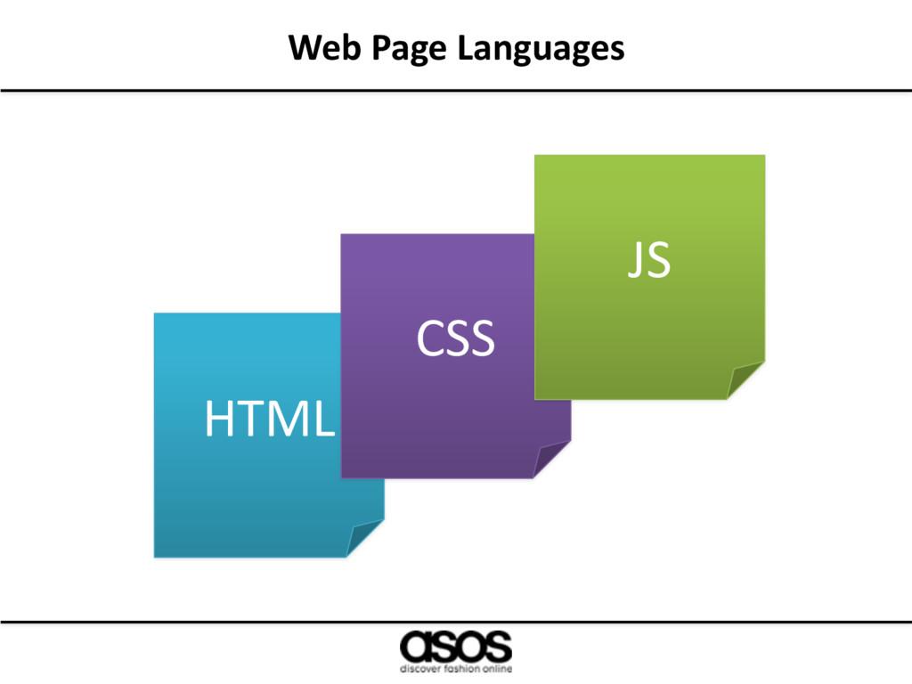Web Page Languages HTML CSS JS
