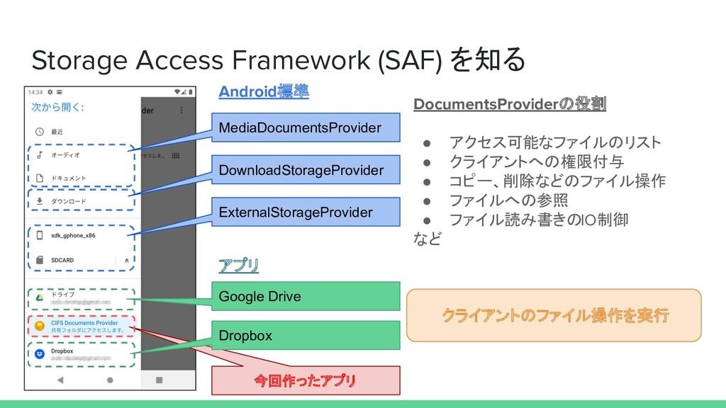 今回作ったアプリ Storage Access Framework (SAF) を知る Goo...