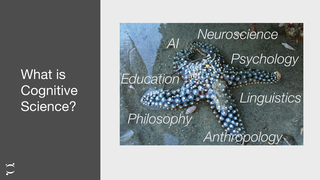 What is  Cognitive Science? Anthropology   Ling...
