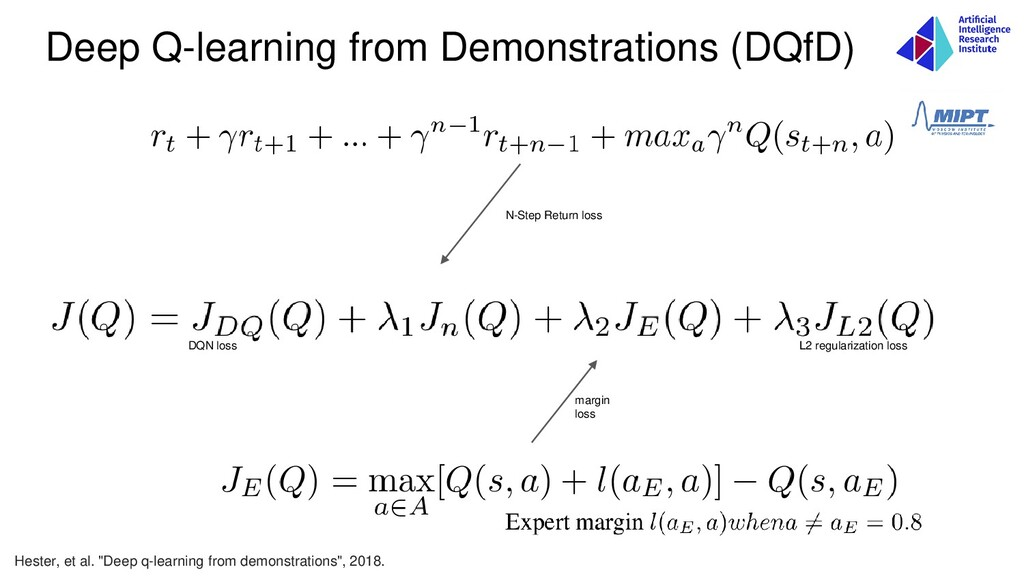 Deep Q-learning from Demonstrations (DQfD) marg...